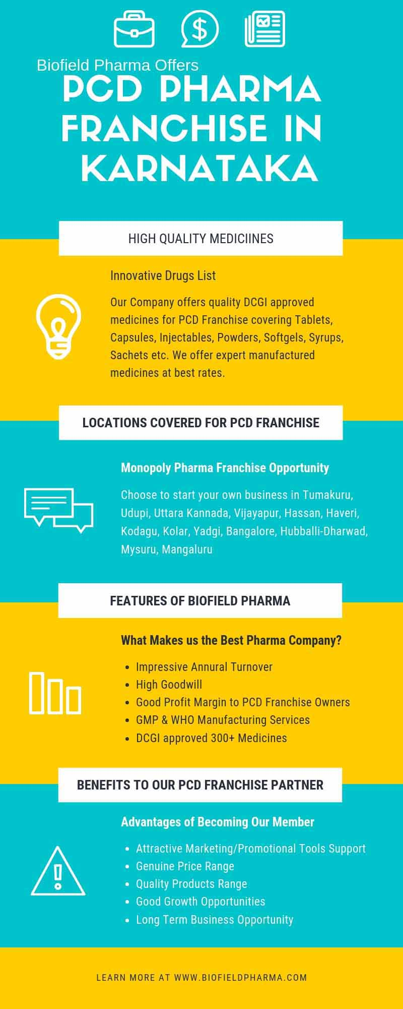 PCD/ Pharma franchise Business in Karnataka